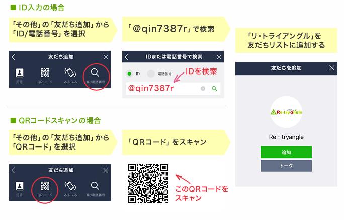 選べる2つのLINE登録方法 手順
